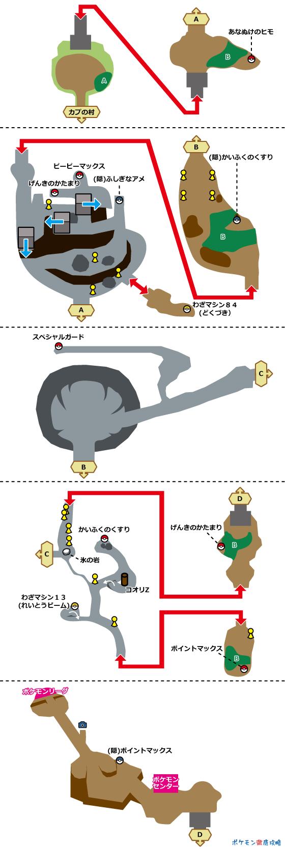 ウルトラサンムーン 攻略チャート